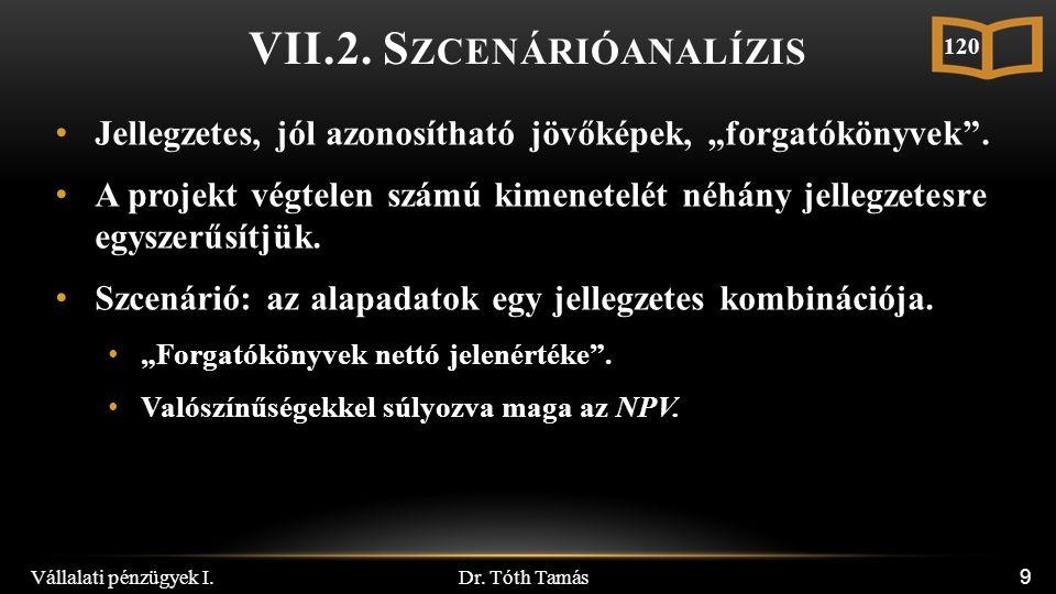 Dr.Tóth Tamás Vállalati pénzügyek I. 20 A feltételes valószínűség összefüggése alapján VII.3.3.