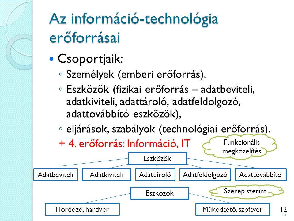 12 Az információ-technológia erőforrásai Csoportjaik: ◦ Személyek (emberi erőforrás), ◦ Eszközök (fizikai erőforrás – adatbeviteli, adatkiviteli, adattároló, adatfeldolgozó, adattovábbító eszközök), ◦ eljárások, szabályok (technológiai erőforrás).