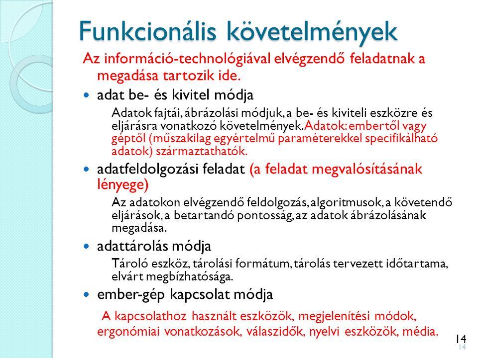 14 Funkcionális követelmények Az információ-technológiával elvégzendő feladatnak a megadása tartozik ide. adat be- és kivitel módja Adatok fajtái, ábr
