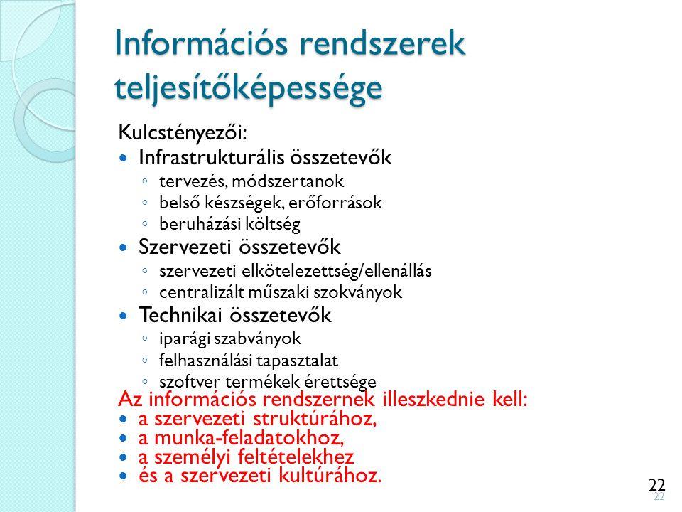 22 Információs rendszerek teljesítőképessége Kulcstényezői: Infrastrukturális összetevők ◦ tervezés, módszertanok ◦ belső készségek, erőforrások ◦ beruházási költség Szervezeti összetevők ◦ szervezeti elkötelezettség/ellenállás ◦ centralizált műszaki szokványok Technikai összetevők ◦ iparági szabványok ◦ felhasználási tapasztalat ◦ szoftver termékek érettsége Az információs rendszernek illeszkednie kell: a szervezeti struktúrához, a munka-feladatokhoz, a személyi feltételekhez és a szervezeti kultúrához.