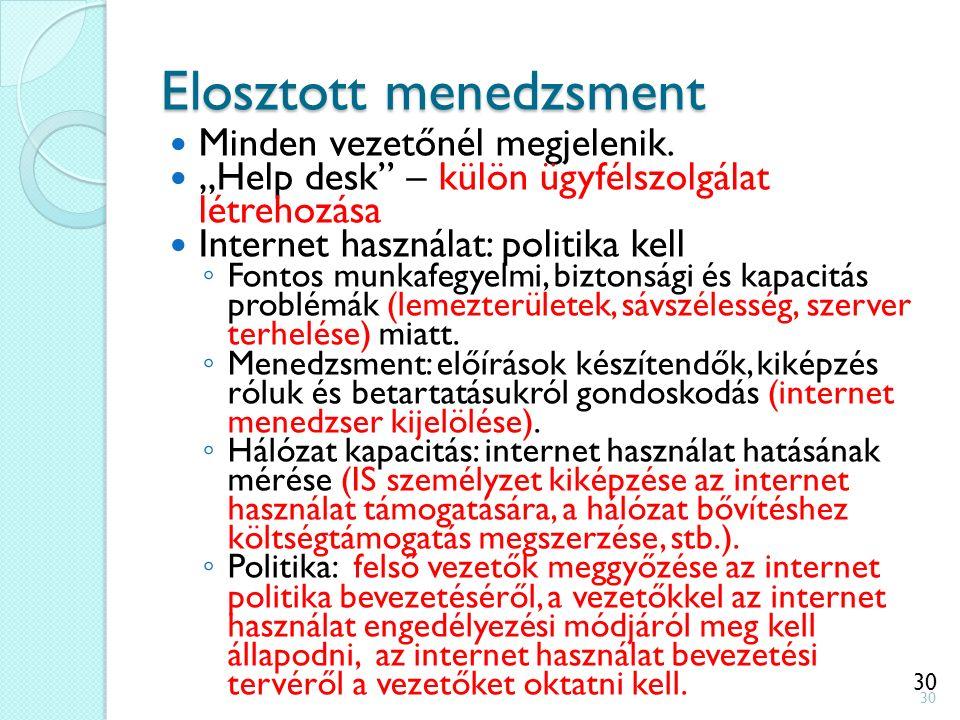 """30 Elosztott menedzsment Minden vezetőnél megjelenik. """"Help desk"""" – külön ügyfélszolgálat létrehozása Internet használat: politika kell ◦ Fontos munka"""