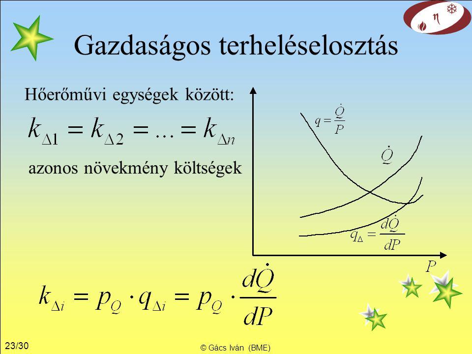 23/30 © Gács Iván (BME) Gazdaságos terheléselosztás Hőerőművi egységek között: azonos növekmény költségek