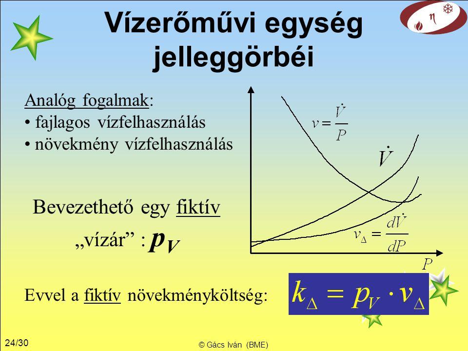 """24/30 © Gács Iván (BME) Vízerőművi egység jelleggörbéi Analóg fogalmak: fajlagos vízfelhasználás növekmény vízfelhasználás Bevezethető egy fiktív """"vízár : p V Evvel a fiktív növekményköltség:"""