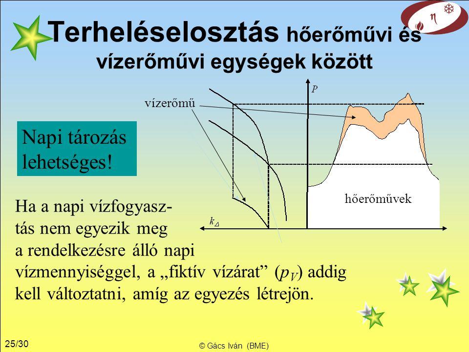 25/30 © Gács Iván (BME) Terheléselosztás hőerőművi és vízerőművi egységek között hőerőművek vízerőmű Napi tározás lehetséges.