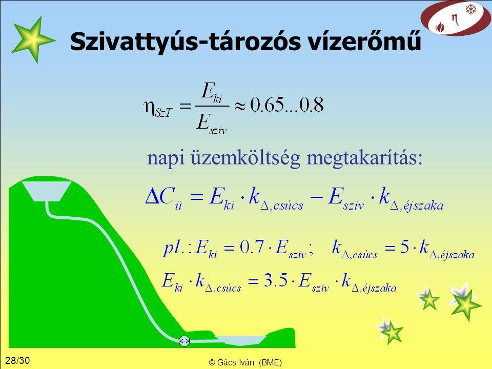 28/30 © Gács Iván (BME) Szivattyús-tározós vízerőmű napi üzemköltség megtakarítás: