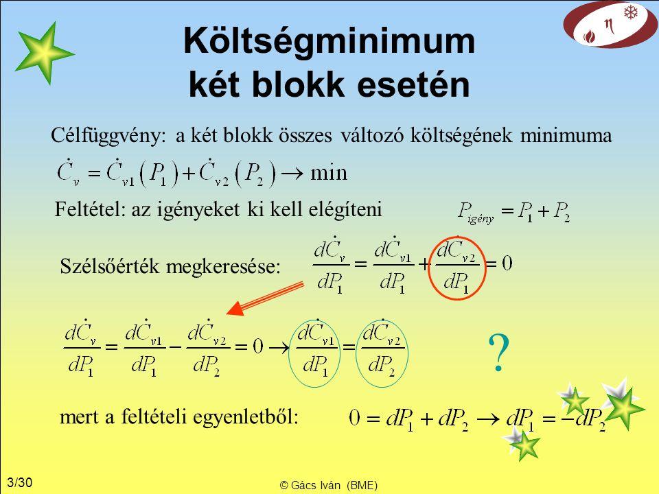 3/30 © Gács Iván (BME) Költségminimum két blokk esetén Célfüggvény: a két blokk összes változó költségének minimuma Feltétel: az igényeket ki kell elégíteni Szélsőérték megkeresése: mert a feltételi egyenletből: