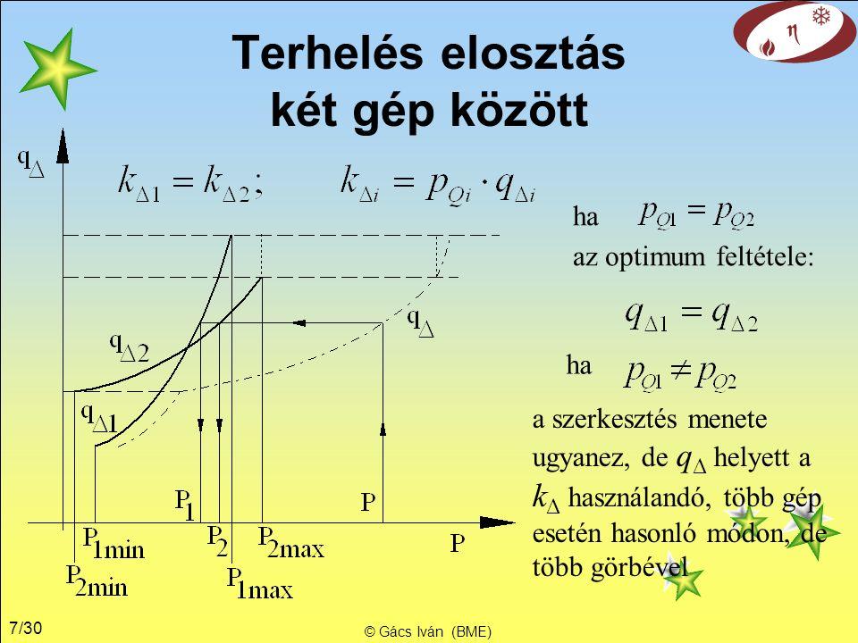 7/30 © Gács Iván (BME) Terhelés elosztás két gép között ha az optimum feltétele: ha a szerkesztés menete ugyanez, de q Δ helyett a k Δ használandó, több gép esetén hasonló módon, de több görbével