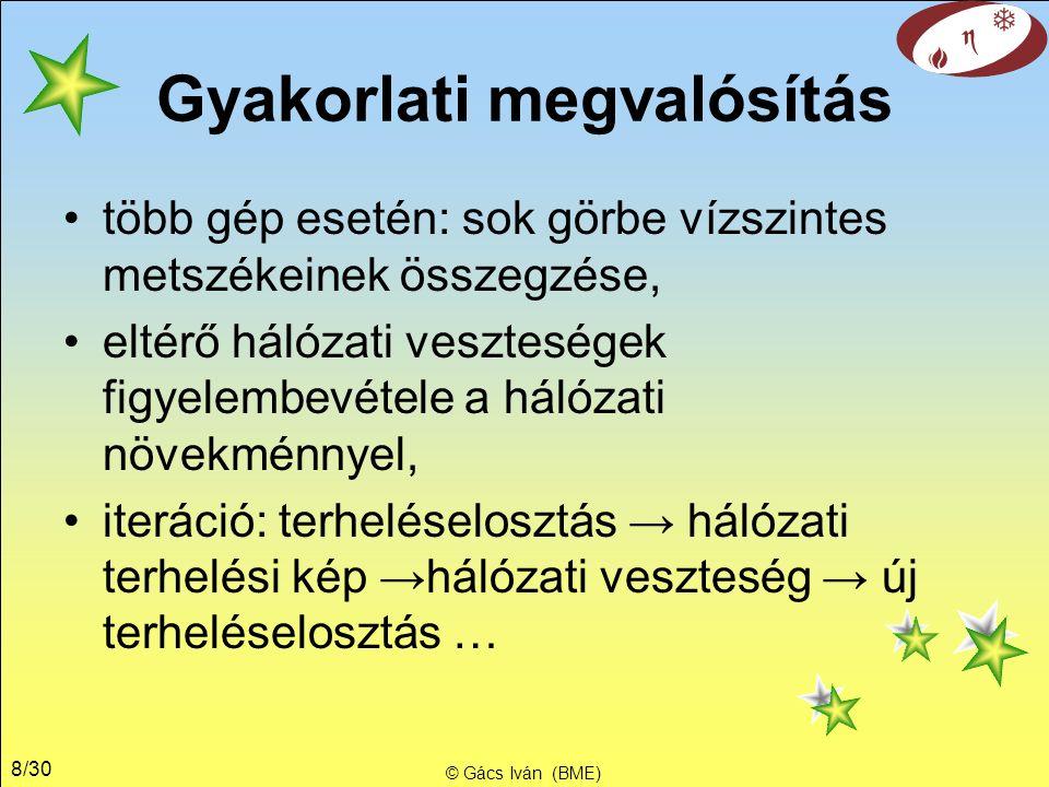 19/30 Merit order © Gács Iván (BME) atomerőmű lignit feketeszén szénhidrogén P, MW ár, EUR/MWh kereslet piaci ár terhelés kínálati árak min: változó ktsg.