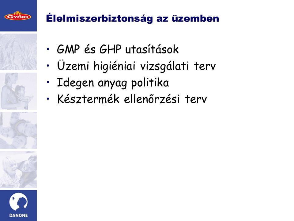 Élelmiszerbiztonság az üzemben GMP és GHP utasítások Üzemi higiéniai vizsgálati terv Idegen anyag politika Késztermék ellenőrzési terv