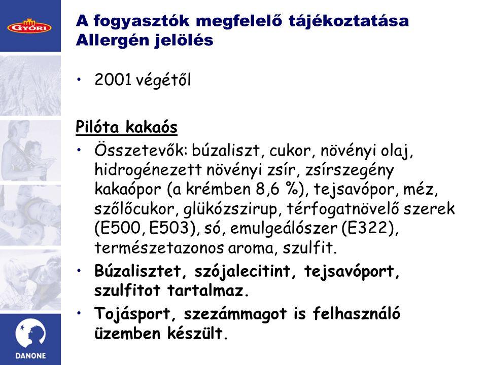 A fogyasztók megfelelő tájékoztatása Allergén jelölés 2001 végétől Pilóta kakaós Összetevők: búzaliszt, cukor, növényi olaj, hidrogénezett növényi zsír, zsírszegény kakaópor (a krémben 8,6 %), tejsavópor, méz, szőlőcukor, glükózszirup, térfogatnövelő szerek (E500, E503), só, emulgeálószer (E322), természetazonos aroma, szulfit.