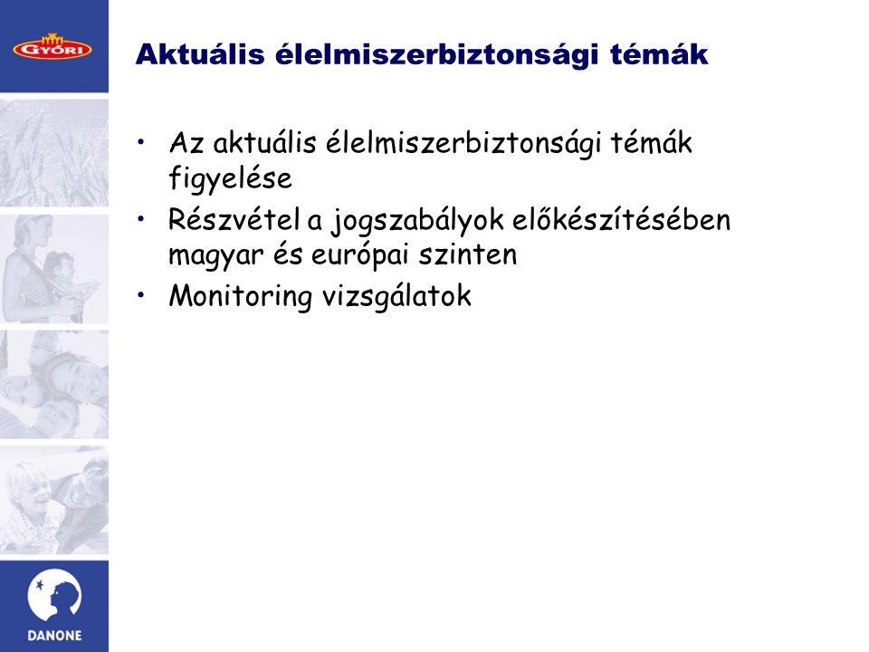 Aktuális élelmiszerbiztonsági témák Az aktuális élelmiszerbiztonsági témák figyelése Részvétel a jogszabályok előkészítésében magyar és európai szinten Monitoring vizsgálatok