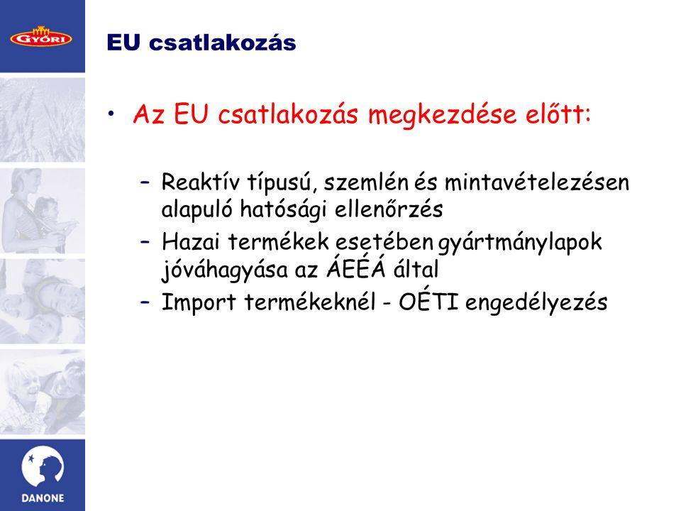 EU csatlakozás Az EU csatlakozás megkezdése előtt: –Reaktív típusú, szemlén és mintavételezésen alapuló hatósági ellenőrzés –Hazai termékek esetében gyártmánylapok jóváhagyása az ÁEÉÁ által –Import termékeknél - OÉTI engedélyezés