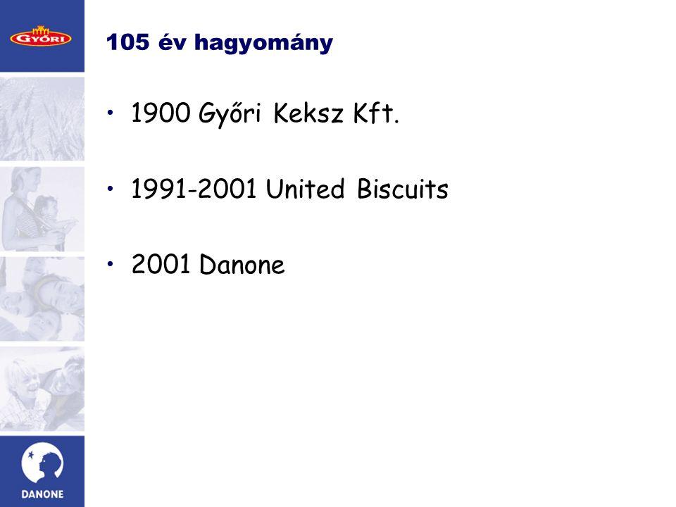 105 év hagyomány 1900 Győri Keksz Kft. 1991-2001 United Biscuits 2001 Danone
