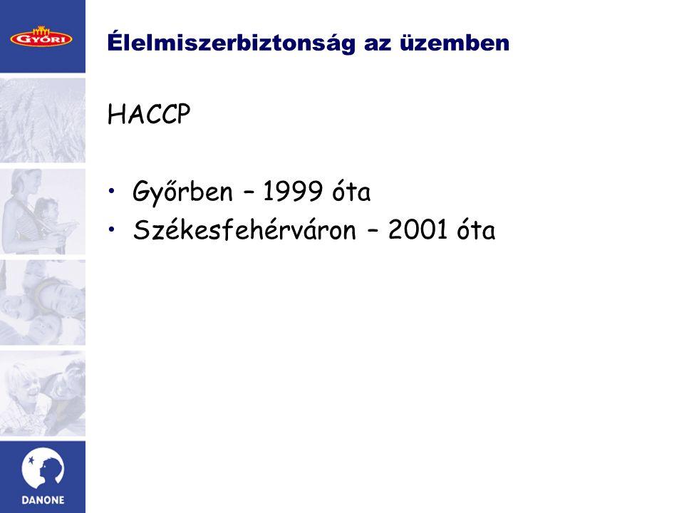 Élelmiszerbiztonság az üzemben HACCP Győrben – 1999 óta Székesfehérváron – 2001 óta