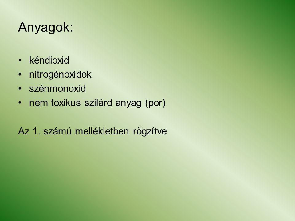 Anyagok: kéndioxid nitrogénoxidok szénmonoxid nem toxikus szilárd anyag (por) Az 1.