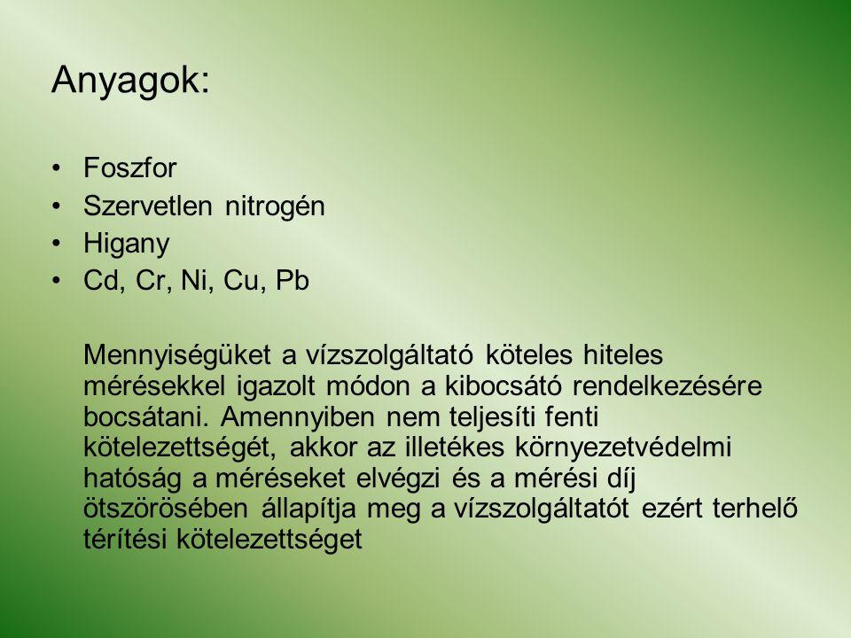 Anyagok: Foszfor Szervetlen nitrogén Higany Cd, Cr, Ni, Cu, Pb Mennyiségüket a vízszolgáltató köteles hiteles mérésekkel igazolt módon a kibocsátó rendelkezésére bocsátani.