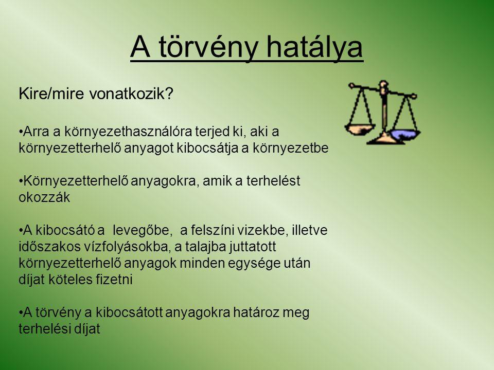 A törvény hatálya Kire/mire vonatkozik.
