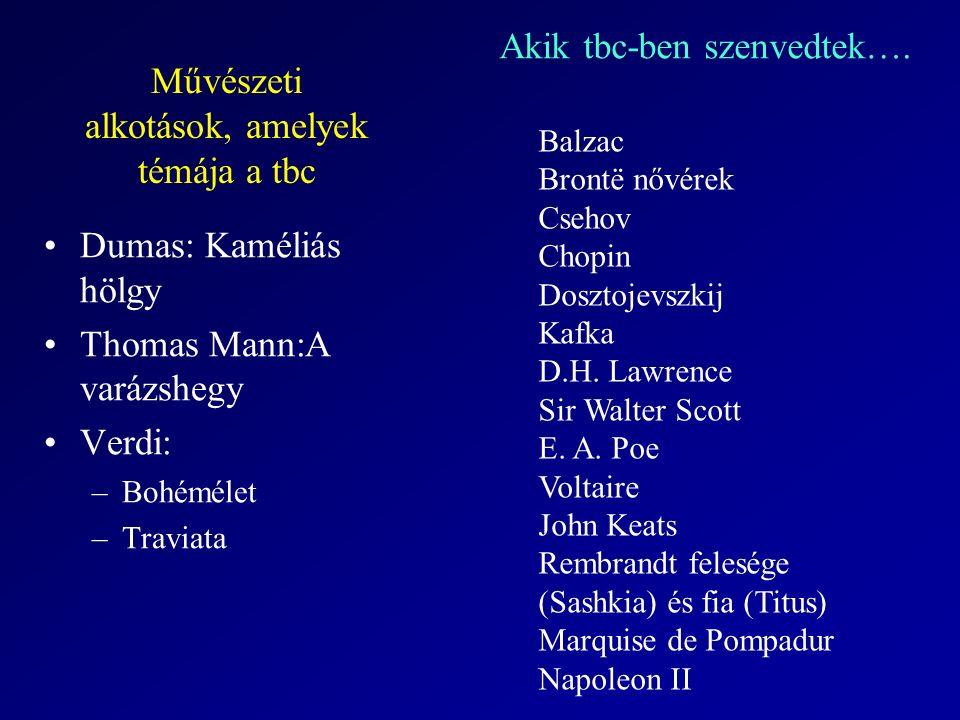 Művészeti alkotások, amelyek témája a tbc Dumas: Kaméliás hölgy Thomas Mann:A varázshegy Verdi: –Bohémélet –Traviata Balzac Brontë nővérek Csehov Chopin Dosztojevszkij Kafka D.H.