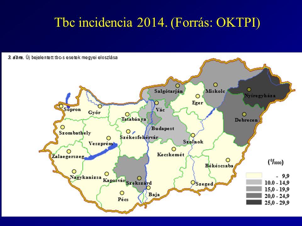 Tbc incidencia 2014. (Forrás: OKTPI)