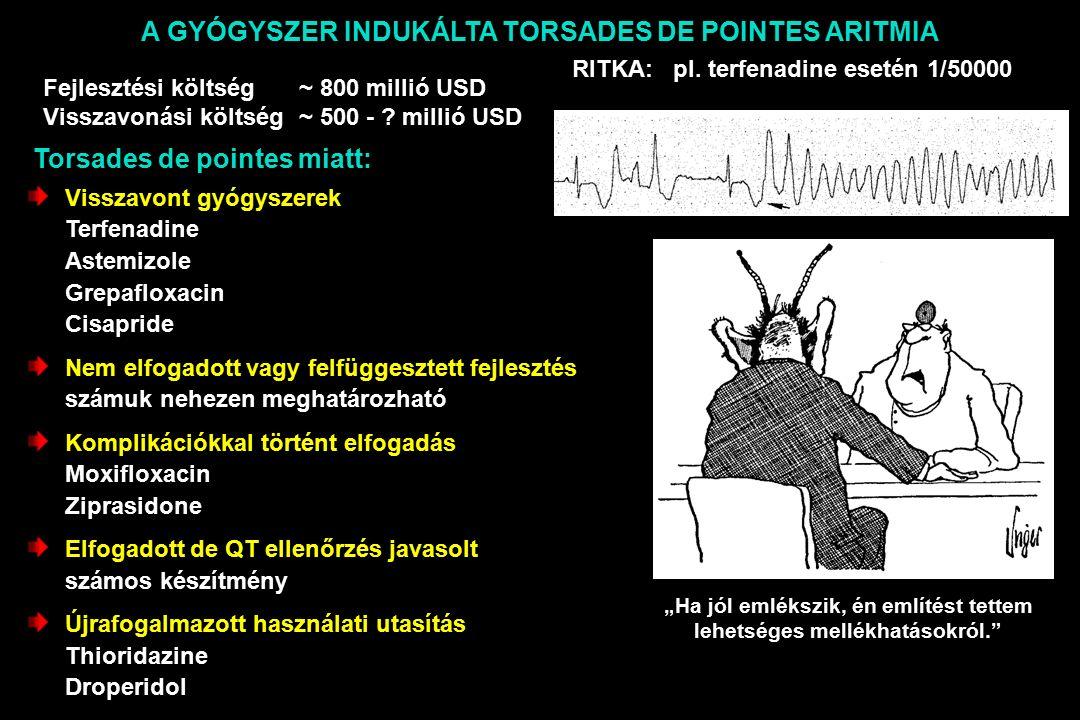 A GYÓGYSZER INDUKÁLTA TORSADES DE POINTES ARITMIA RITKA: pl.