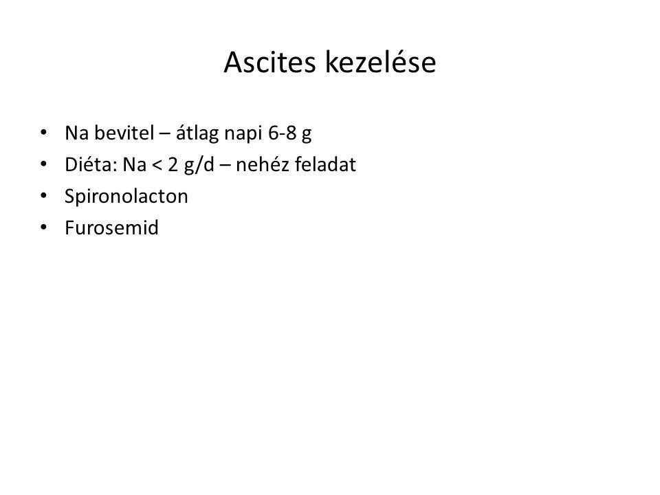 Ascites kezelése Na bevitel – átlag napi 6-8 g Diéta: Na < 2 g/d – nehéz feladat Spironolacton Furosemid