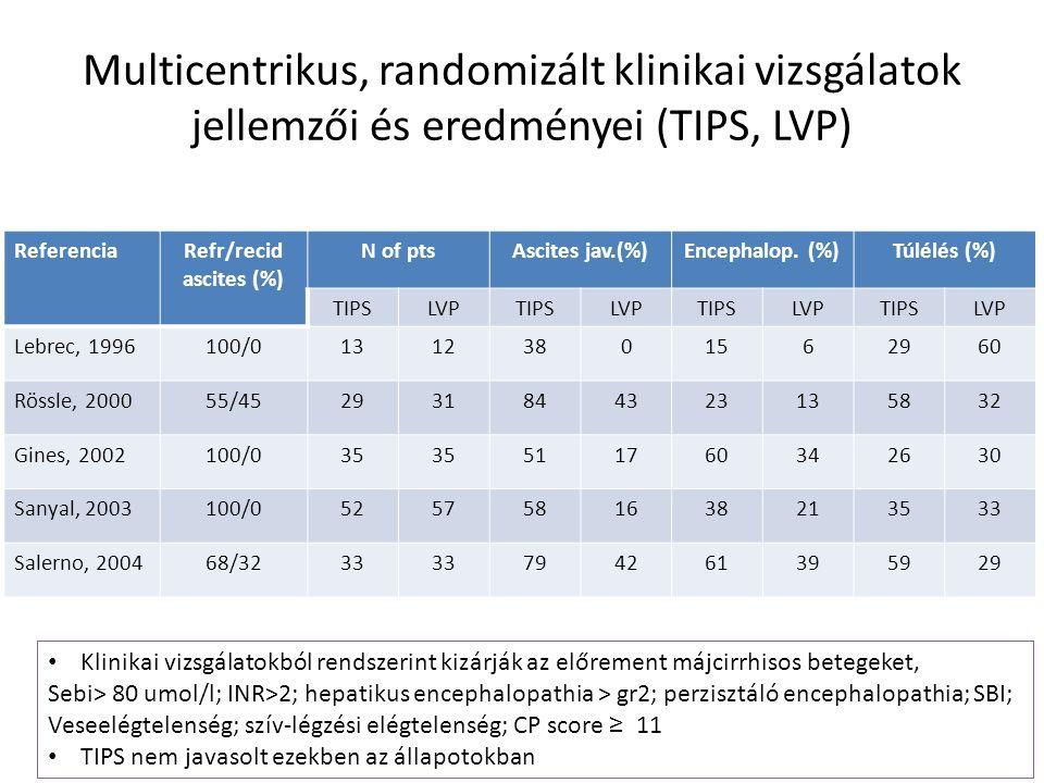Multicentrikus, randomizált klinikai vizsgálatok jellemzői és eredményei (TIPS, LVP) ReferenciaRefr/recid ascites (%) N of ptsAscites jav.(%)Encephalo