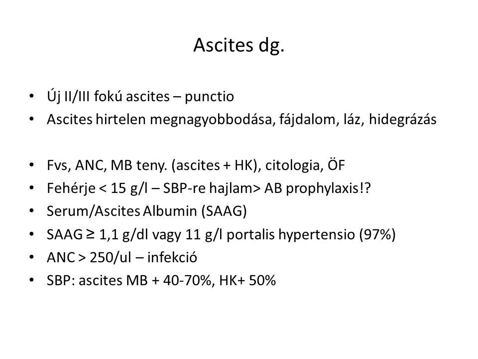 Ascites dg. Új II/III fokú ascites – punctio Ascites hirtelen megnagyobbodása, fájdalom, láz, hidegrázás Fvs, ANC, MB teny. (ascites + HK), citologia,