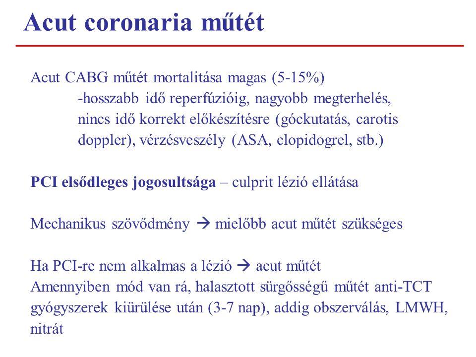 Acut coronaria műtét Acut CABG műtét mortalitása magas (5-15%) -hosszabb idő reperfúzióig, nagyobb megterhelés, nincs idő korrekt előkészítésre (góckutatás, carotis doppler), vérzésveszély (ASA, clopidogrel, stb.) PCI elsődleges jogosultsága – culprit lézió ellátása Mechanikus szövődmény  mielőbb acut műtét szükséges Ha PCI-re nem alkalmas a lézió  acut műtét Amennyiben mód van rá, halasztott sürgősségű műtét anti-TCT gyógyszerek kiürülése után (3-7 nap), addig obszerválás, LMWH, nitrát