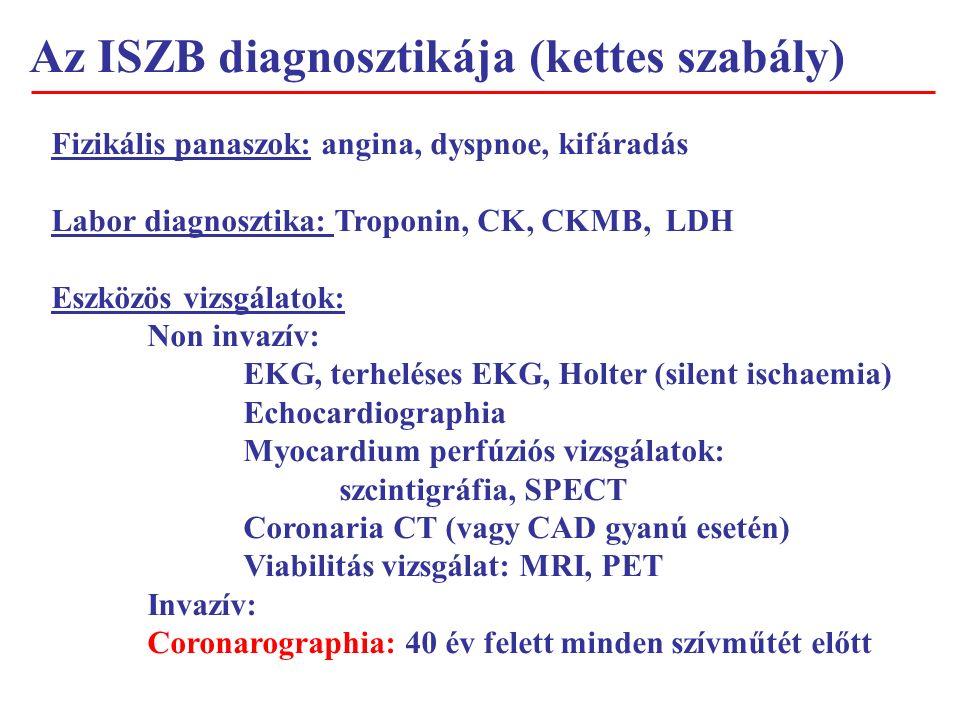 Az ISZB diagnosztikája (kettes szabály) Fizikális panaszok: angina, dyspnoe, kifáradás Labor diagnosztika: Troponin, CK, CKMB, LDH Eszközös vizsgálatok: Non invazív: EKG, terheléses EKG, Holter (silent ischaemia) Echocardiographia Myocardium perfúziós vizsgálatok: szcintigráfia, SPECT Coronaria CT (vagy CAD gyanú esetén) Viabilitás vizsgálat: MRI, PET Invazív: Coronarographia: 40 év felett minden szívműtét előtt