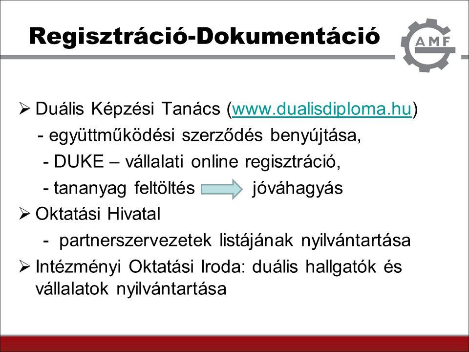 Regisztráció-Dokumentáció  Duális Képzési Tanács (www.dualisdiploma.hu)www.dualisdiploma.hu - együttműködési szerződés benyújtása, - DUKE – vállalati online regisztráció, - tananyag feltöltés jóváhagyás  Oktatási Hivatal - partnerszervezetek listájának nyilvántartása  Intézményi Oktatási Iroda: duális hallgatók és vállalatok nyilvántartása