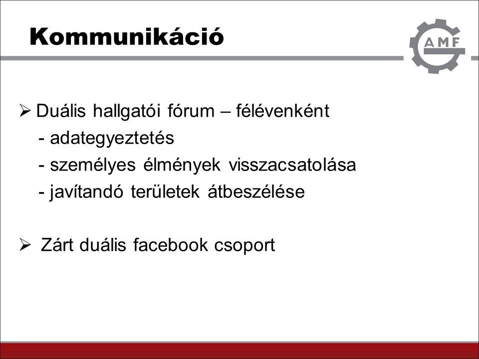 Kommunikáció  Duális hallgatói fórum – félévenként - adategyeztetés - személyes élmények visszacsatolása - javítandó területek átbeszélése  Zárt duális facebook csoport