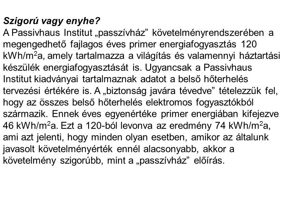 """Szigorú vagy enyhe? A Passivhaus Institut """"passzívház"""" követelményrendszerében a megengedhető fajlagos éves primer energiafogyasztás 120 kWh/m 2 a, am"""