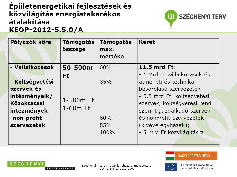 Épületenergetikai fejlesztések és közvilágítás energiatakarékos átalakítása KEOP-2012-5.5.0/A Széchenyi Programirodák létrehozása, működtetése VOP-2.1.4-11-2011-0001 Pályázók köre Támogatás összege Támogatás max.