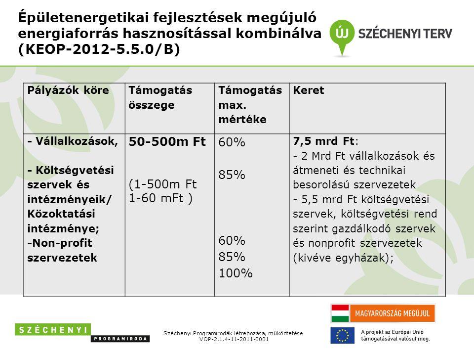 Épületenergetikai fejlesztések megújuló energiaforrás hasznosítással kombinálva (KEOP-2012-5.5.0/B) Széchenyi Programirodák létrehozása, működtetése VOP-2.1.4-11-2011-0001 Pályázók köre Támogatás összege Támogatás max.