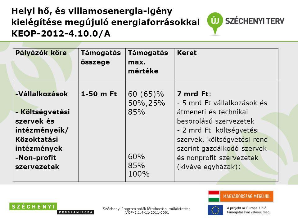 Helyi hő, és villamosenergia-igény kielégítése megújuló energiaforrásokkal KEOP-2012-4.10.0/A Támogatható tevékenységek: I.