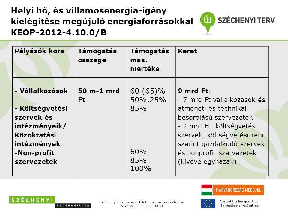 Helyi hő, és villamosenergia-igény kielégítése megújuló energiaforrásokkal KEOP-2012-4.10.0/B Széchenyi Programirodák létrehozása, működtetése VOP-2.1.4-11-2011-0001 Pályázók köre Támogatás összege Támogatás max.