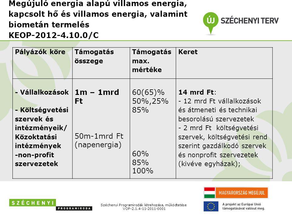 Megújuló energia alapú villamos energia, kapcsolt hő és villamos energia, valamint biometán termelés KEOP-2012-4.10.0/C Támogatható tevékenységek: 1) Napenergia alapú villamos energia termelés (keret: max.