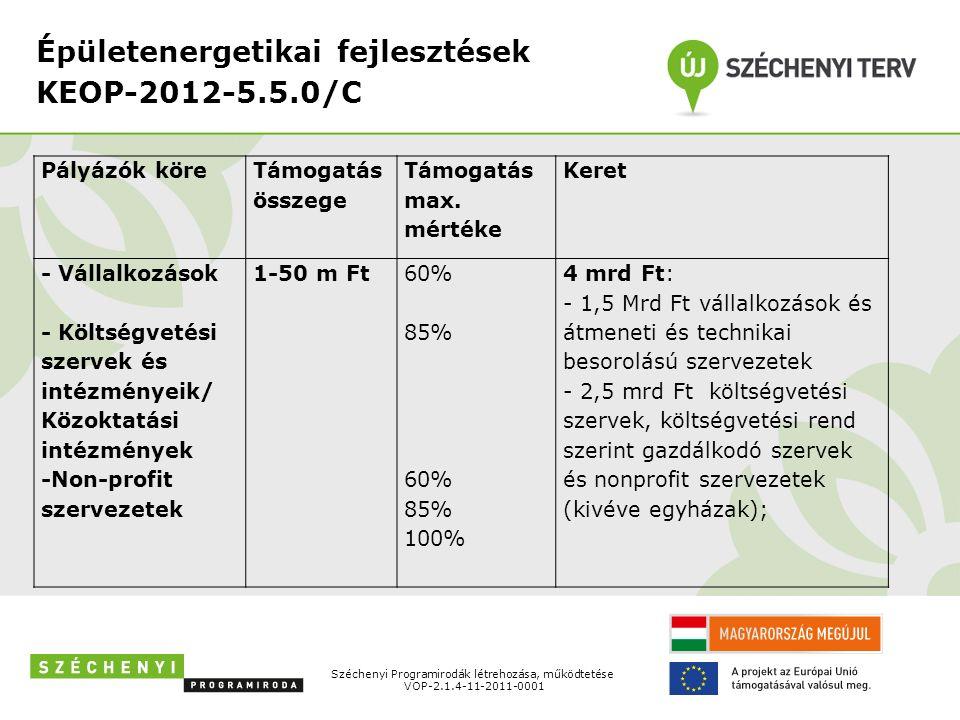 Épületenergetikai fejlesztések KEOP-2012-5.5.0/C Széchenyi Programirodák létrehozása, működtetése VOP-2.1.4-11-2011-0001 Pályázók köre Támogatás összege Támogatás max.