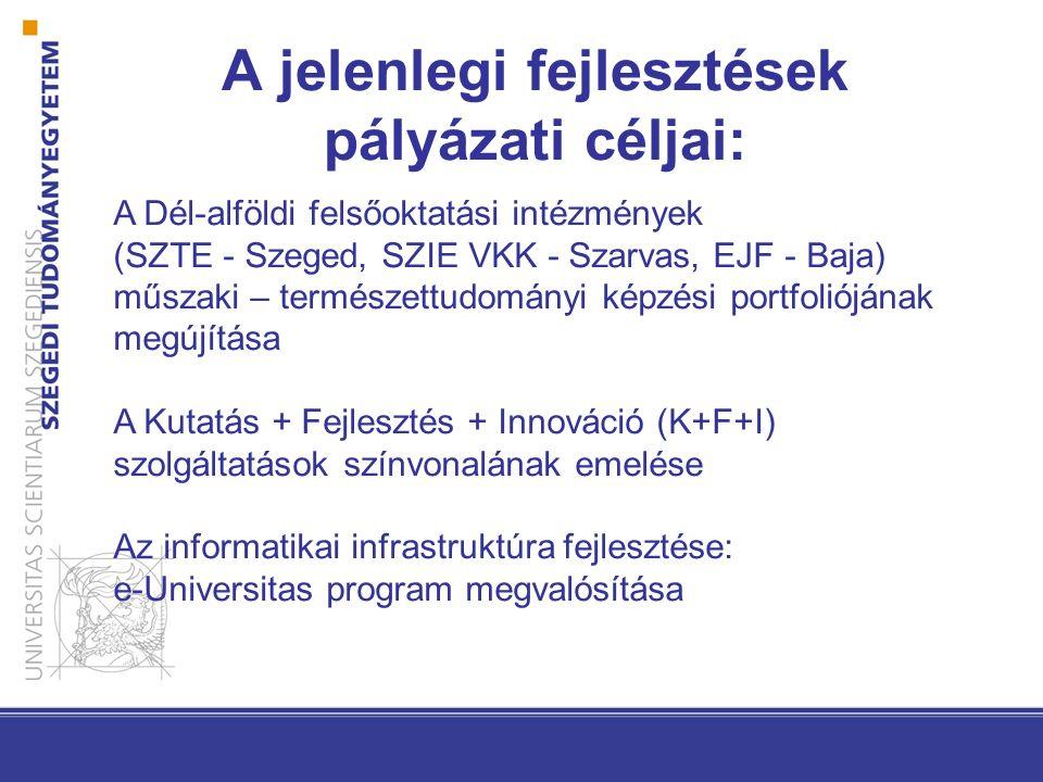 A jelenlegi fejlesztések pályázati céljai: A Dél-alföldi felsőoktatási intézmények (SZTE - Szeged, SZIE VKK - Szarvas, EJF - Baja) műszaki – természettudományi képzési portfoliójának megújítása A Kutatás + Fejlesztés + Innováció (K+F+I) szolgáltatások színvonalának emelése Az informatikai infrastruktúra fejlesztése: e-Universitas program megvalósítása