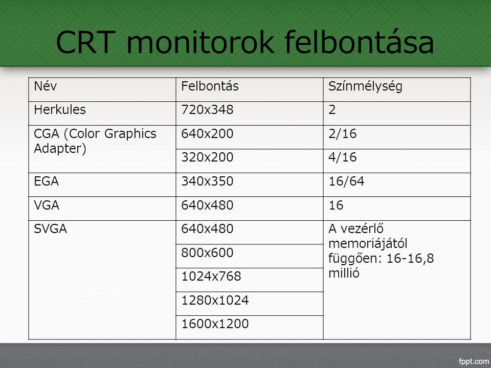 CRT monitorok felbontása NévFelbontásSzínmélység Herkules720x3482 CGA (Color Graphics Adapter) 640x2002/16 320x2004/16 EGA340x35016/64 VGA640x48016 SVGA640x480A vezérlő memoriájától függően: 16-16,8 millió 800x600 1024x768 1280x1024 1600x1200