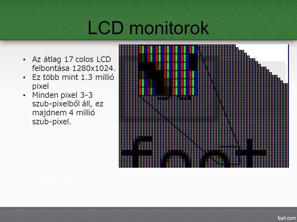 LCD monitorok Az átlag 17 colos LCD felbontása 1280x1024.