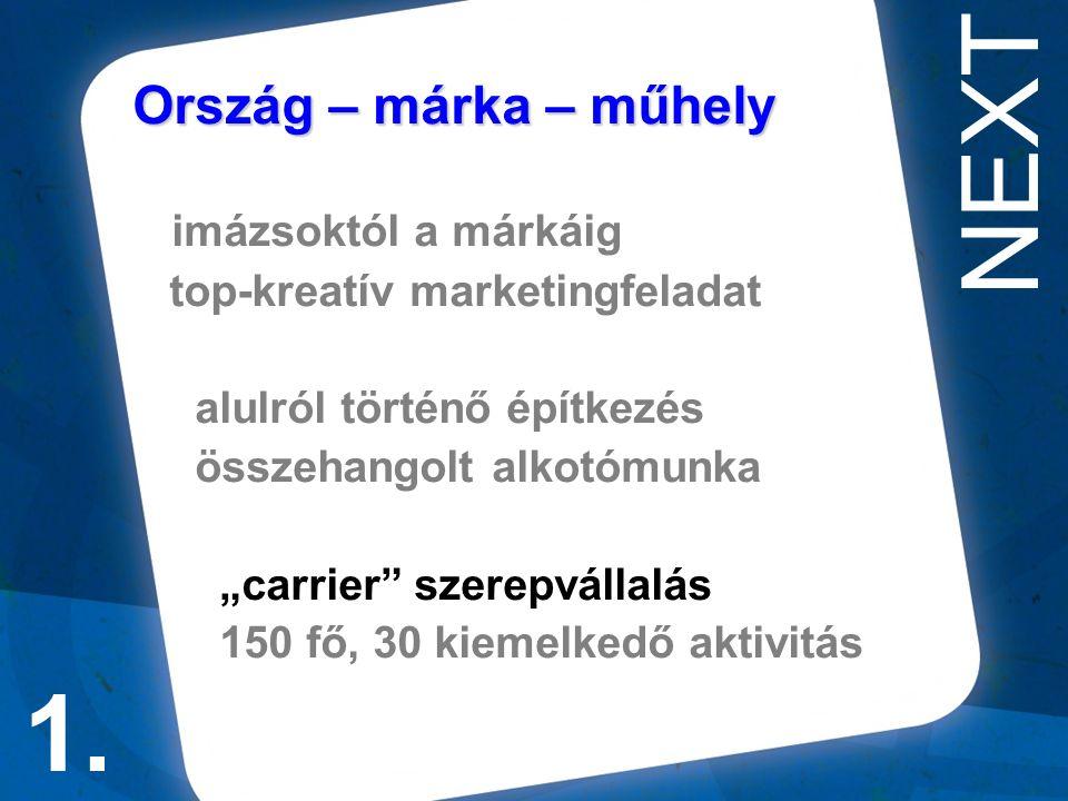 Magyarország turisztikai versenyképessége 1 World Economic Forum jelentés, 140 ország Összességében: 39.