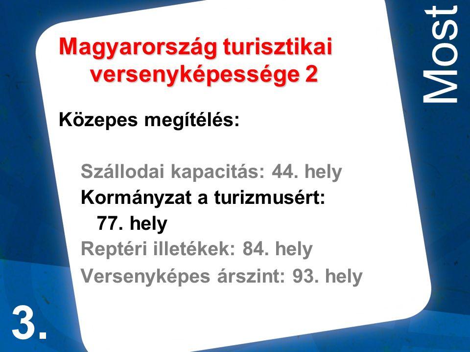 Magyarország turisztikai versenyképessége 2 Közepes megítélés: Szállodai kapacitás: 44.