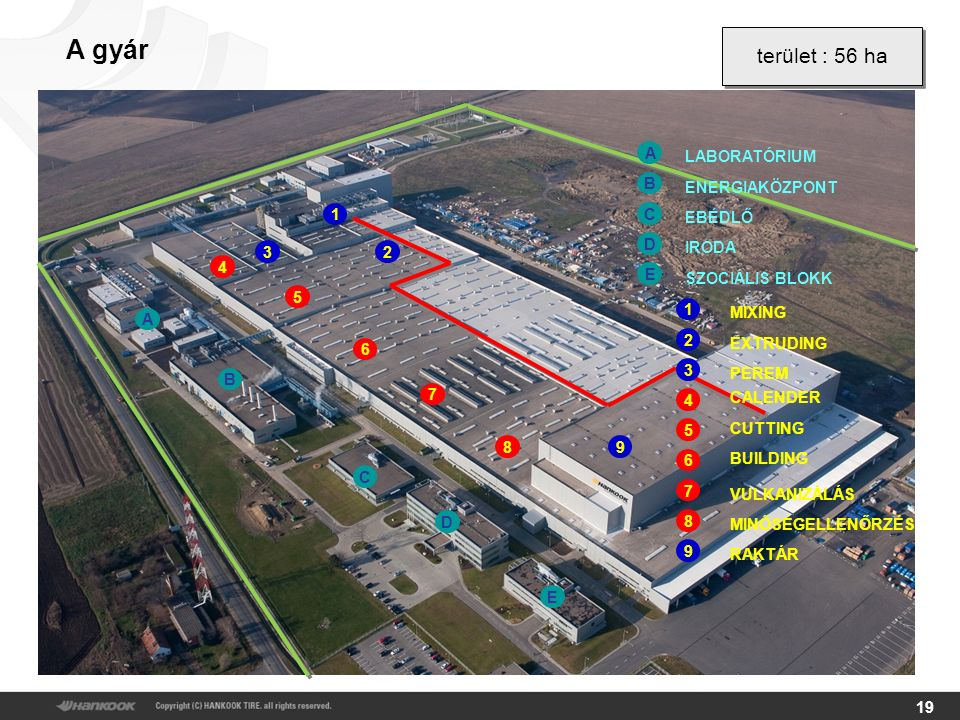 19 A gyár terület : 56 ha 9 2 1 3 4 5 6 7 8 A B C D IRODA SZOCIÁLIS BLOKK CUTTING VULKANIZÁLÁS MIXING PEREM RAKTÁR MINŐSÉGELLENŐRZÉS EXTRUDING BUILDIN
