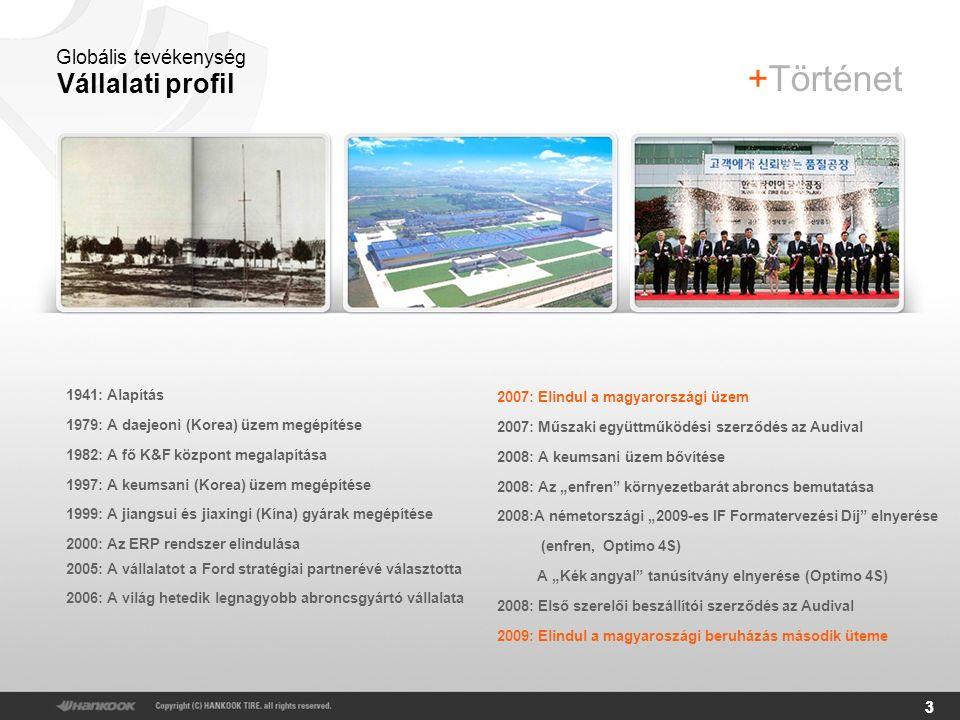 33 Vállalati profil +Történet 2007: Elindul a magyarországi üzem 2007: Műszaki együttműködési szerződés az Audival 2008: A keumsani üzem bővítése 2008