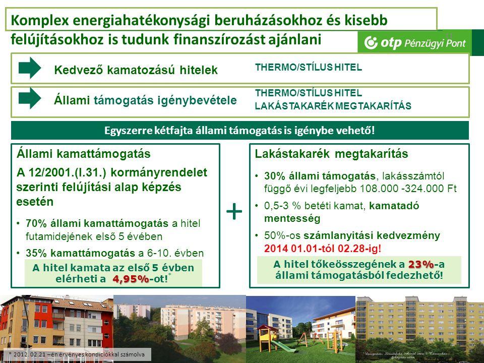 11 Komplex energiahatékonysági beruházásokhoz és kisebb felújításokhoz is tudunk finanszírozást ajánlani OTP Bank – ajánlatok társasházaknak THERMO/ST