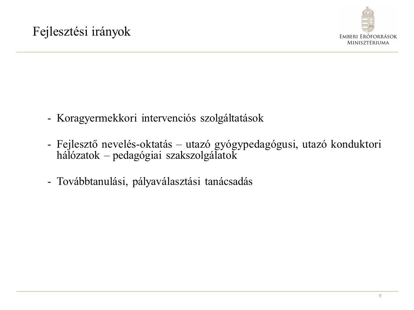 Módosítás - 20/2012.(VIII.