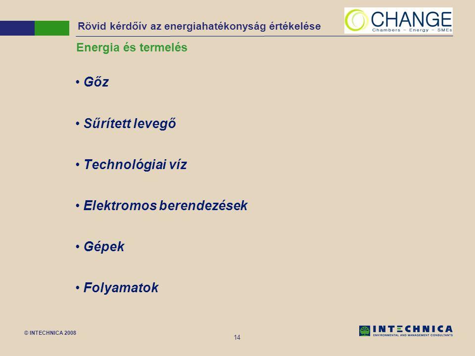 © INTECHNICA 2008 14 Energia és termelés Gőz Sűrített levegő Technológiai víz Elektromos berendezések Gépek Folyamatok Rövid kérdőív az energiahatékonyság értékelése