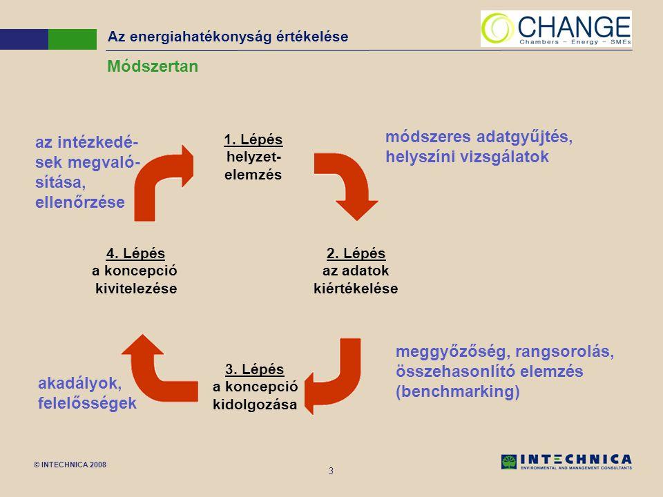 © INTECHNICA 2008 3 módszeres adatgyűjtés, helyszíni vizsgálatok meggyőzőség, rangsorolás, összehasonlító elemzés (benchmarking) akadályok, felelősségek az intézkedé- sek megvaló- sítása, ellenőrzése Módszertan Az energiahatékonyság értékelése 1.
