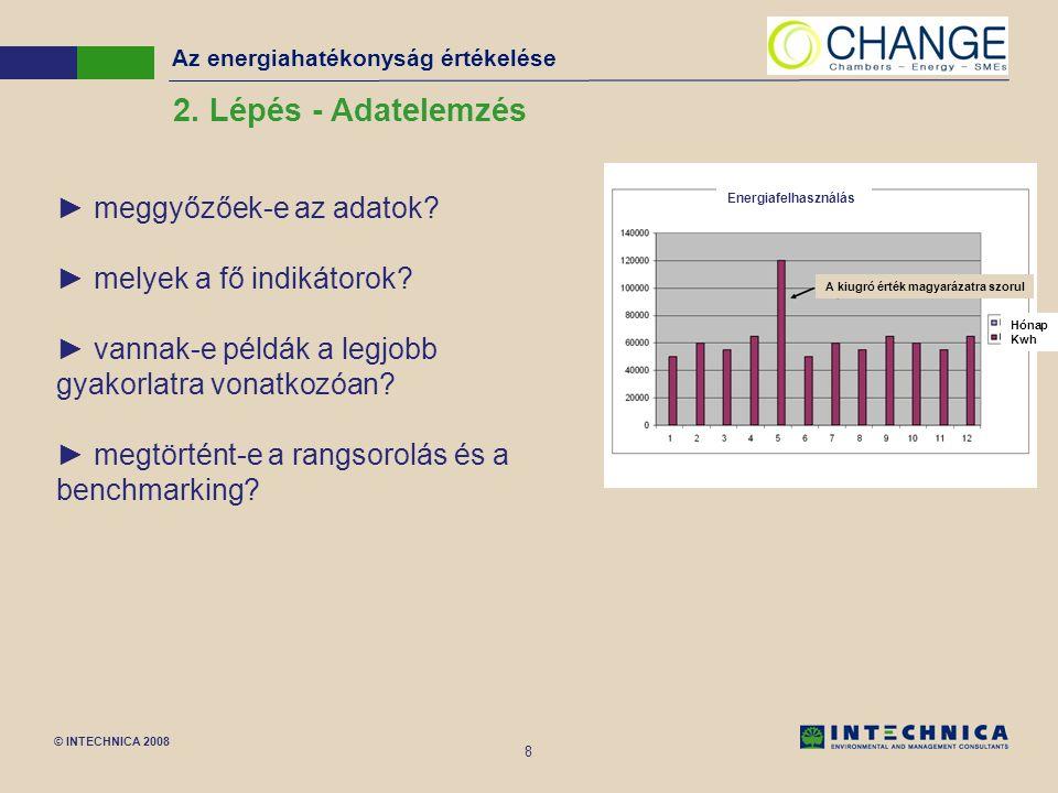 © INTECHNICA 2008 8 2. Lépés - Adatelemzés ► meggyőzőek-e az adatok.